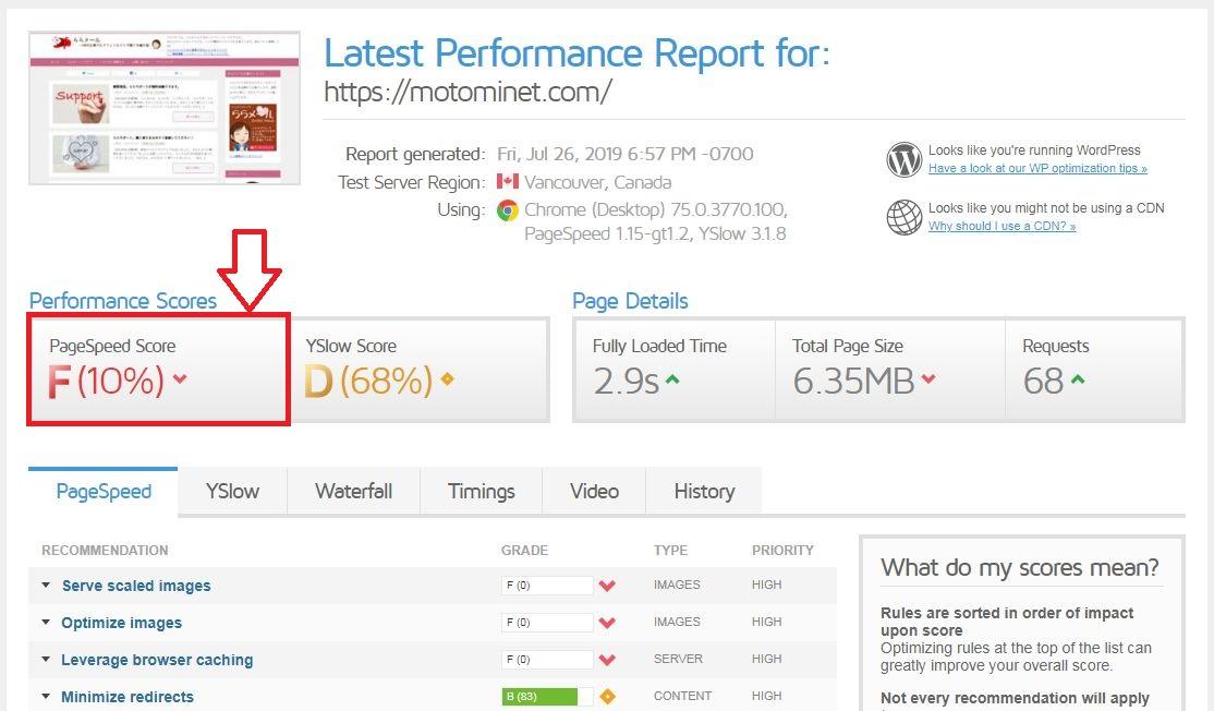 ブログの表示速度アップ