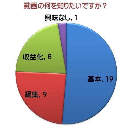graph20131123