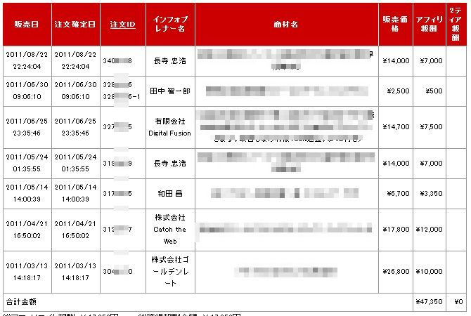 jisseki_AMC_infotop02