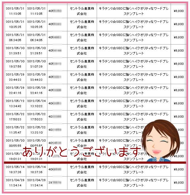 jisseki_kiraten01