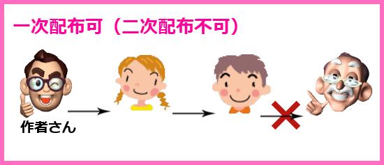 tokutenkouza_seiri015